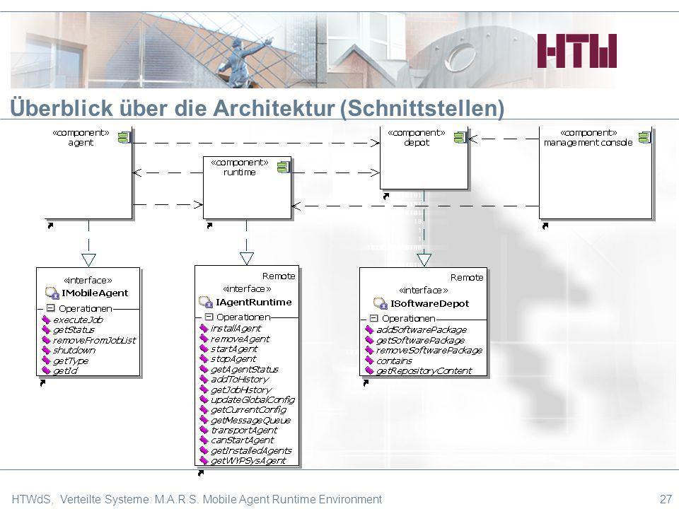 Überblick über die Architektur (Schnittstellen)