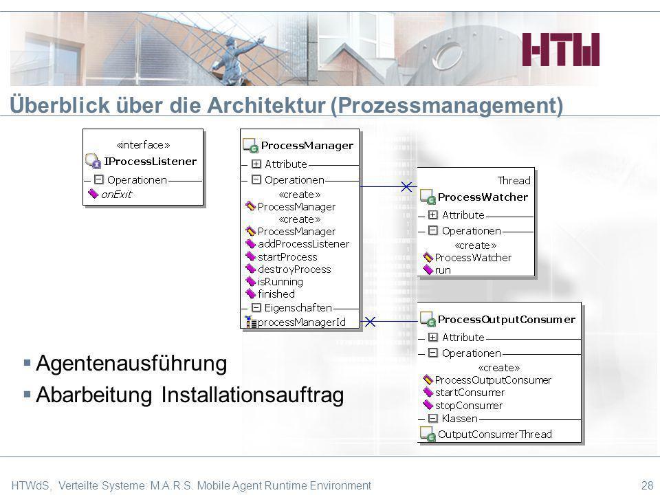 Überblick über die Architektur (Prozessmanagement)
