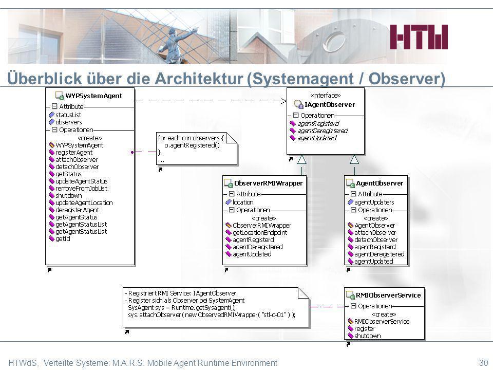 Überblick über die Architektur (Systemagent / Observer)