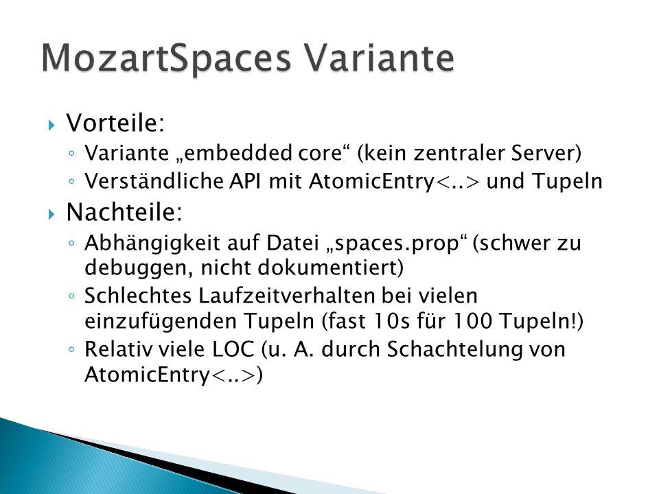 MozartSpaces Variante