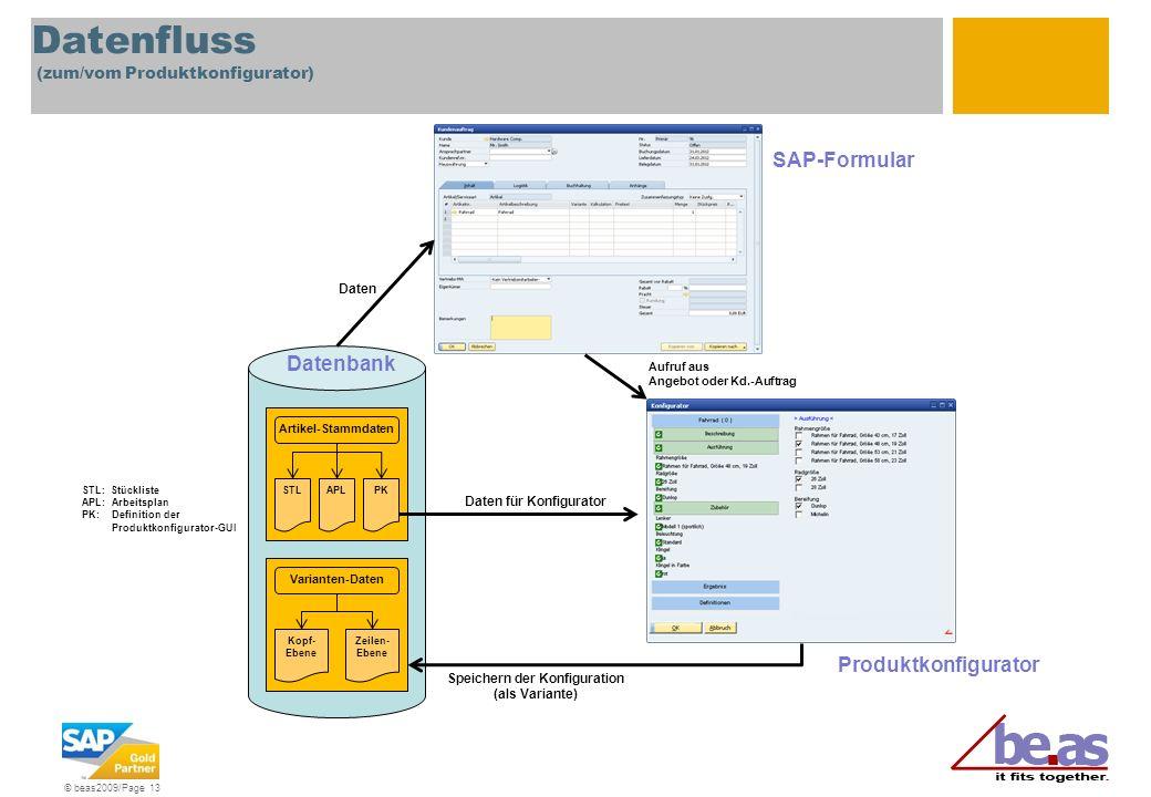 Datenfluss (zum/vom Produktkonfigurator)