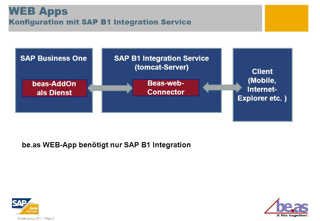 WEB Apps Konfiguration mit SAP B1 Integration Service