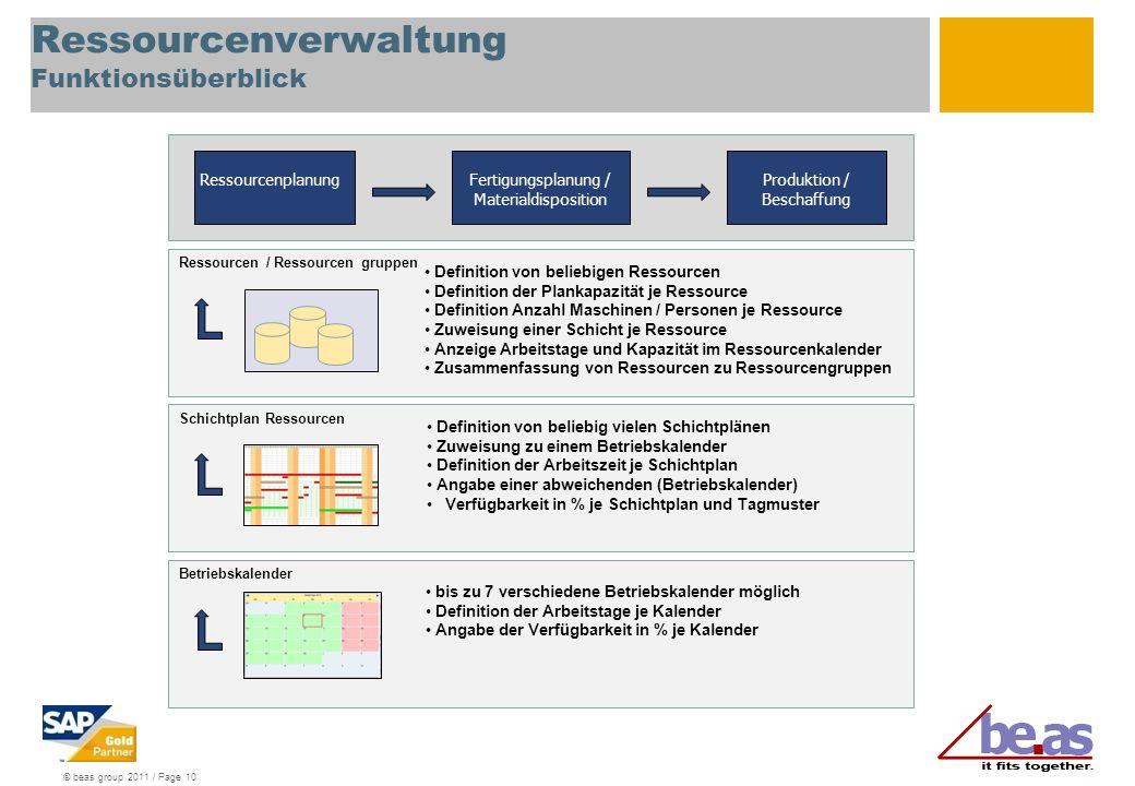 Ressourcenverwaltung Funktionsüberblick