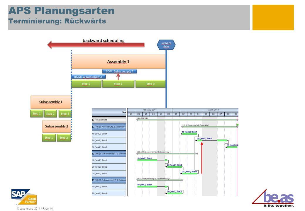 APS Planungsarten Terminierung: Rückwärts