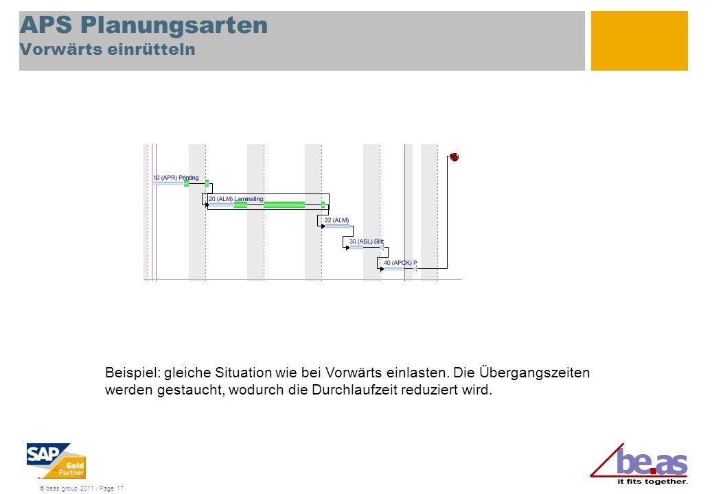 APS Planungsarten Vorwärts einrütteln
