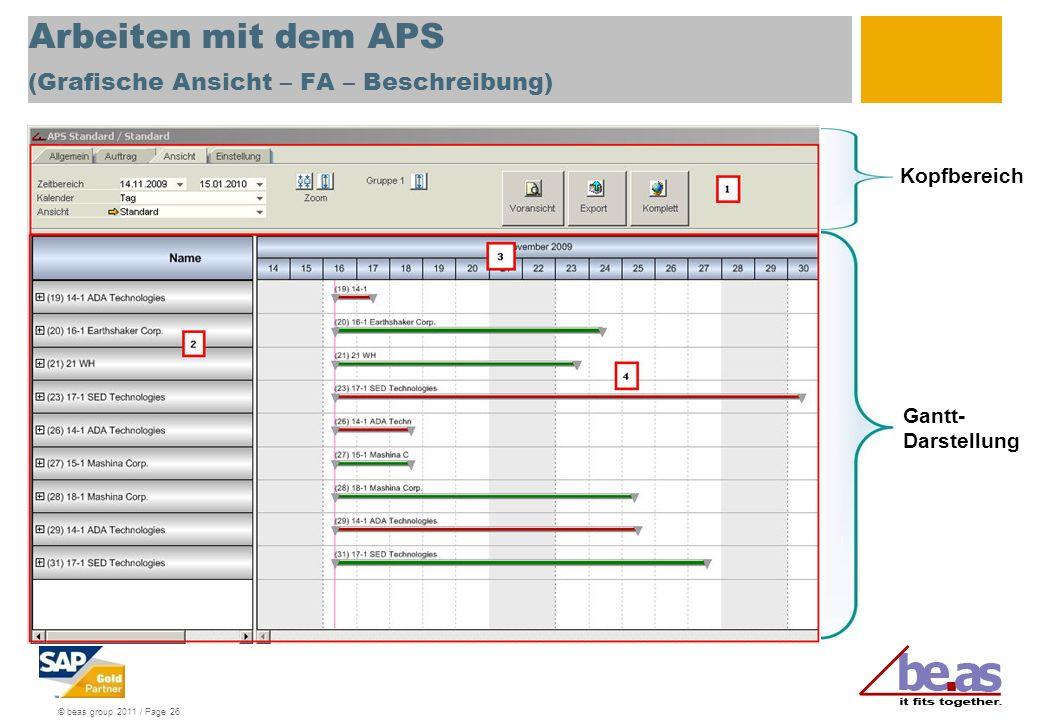 Arbeiten mit dem APS (Grafische Ansicht – FA – Beschreibung)