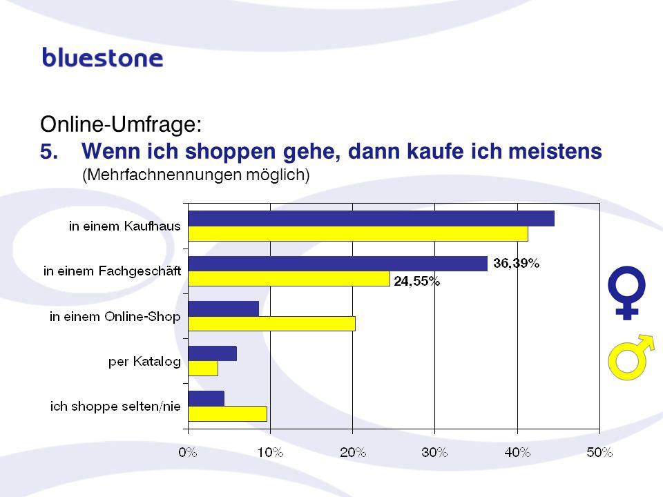 Online-Umfrage: 5. Wenn ich shoppen gehe, dann kaufe ich meistens
