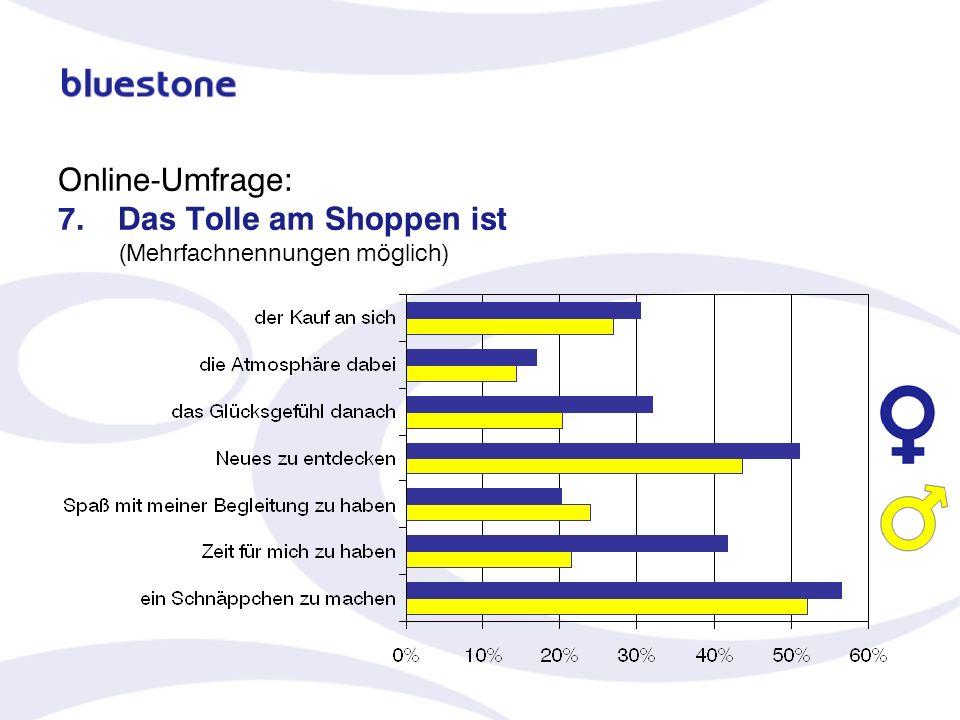 Online-Umfrage: 7. Das Tolle am Shoppen ist