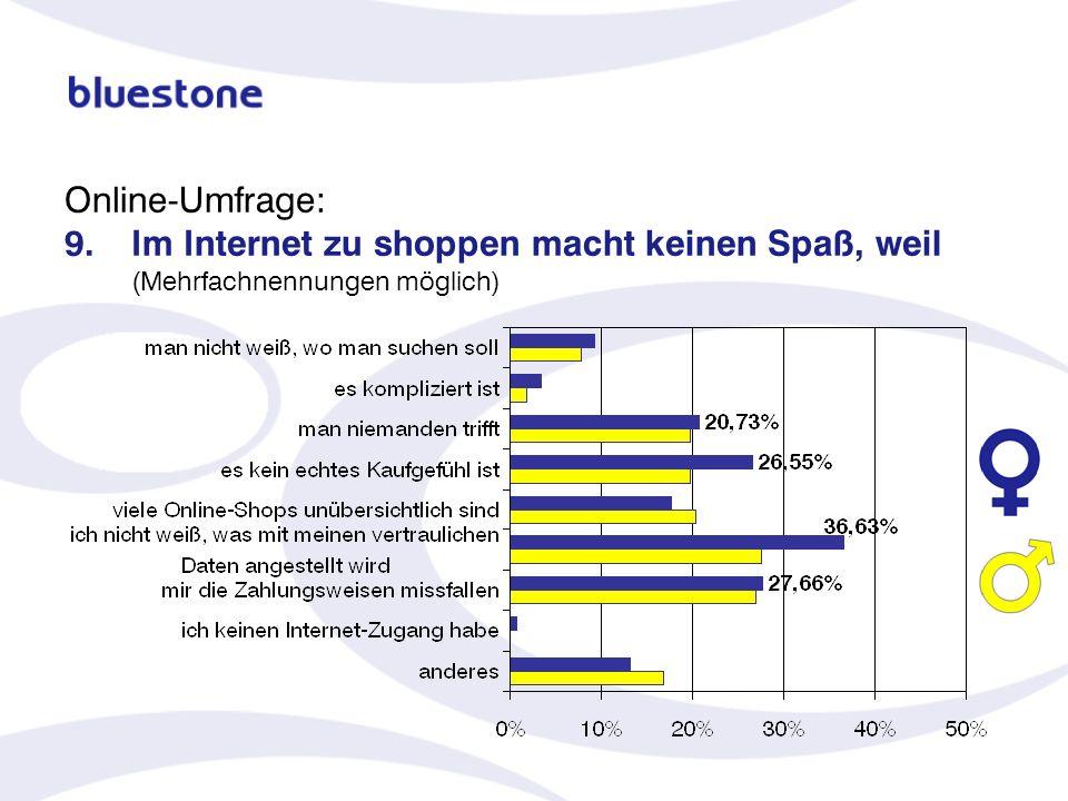 Online-Umfrage: 9. Im Internet zu shoppen macht keinen Spaß, weil