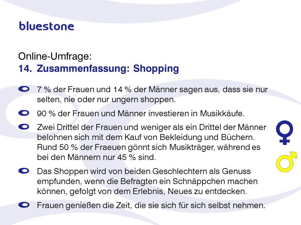 Online-Umfrage: 14. Zusammenfassung: Shopping
