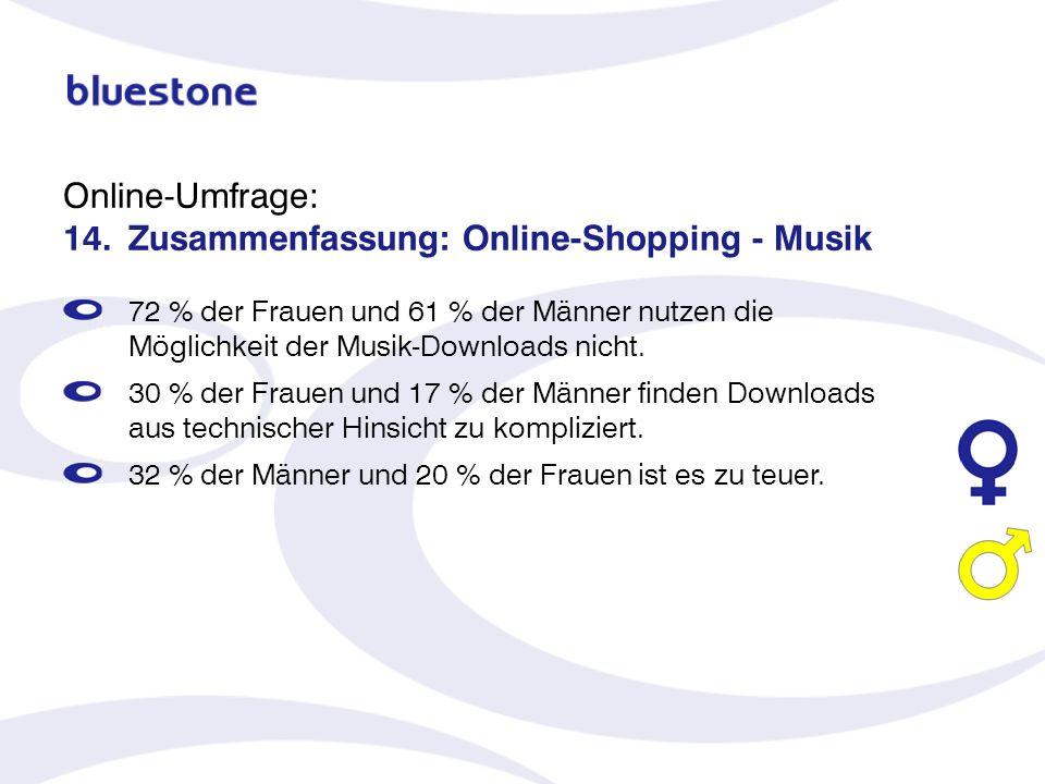 Online-Umfrage: 14. Zusammenfassung: Online-Shopping - Musik