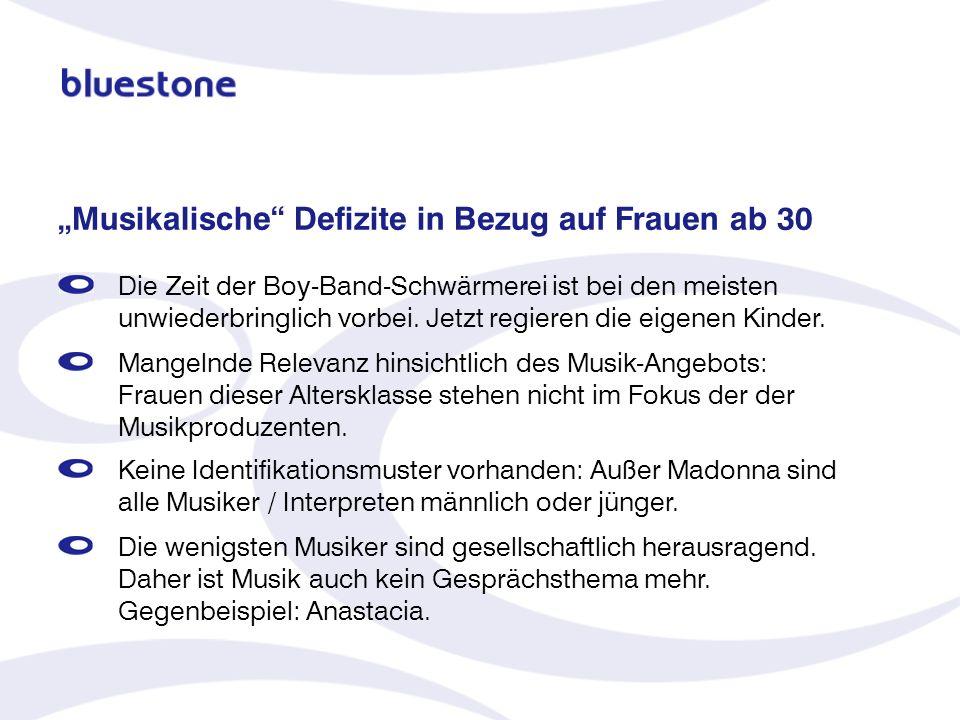 """""""Musikalische Defizite in Bezug auf Frauen ab 30"""