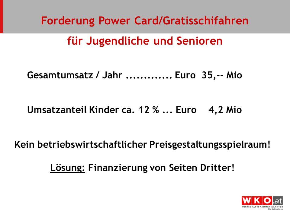 Forderung Power Card/Gratisschifahren für Jugendliche und Senioren