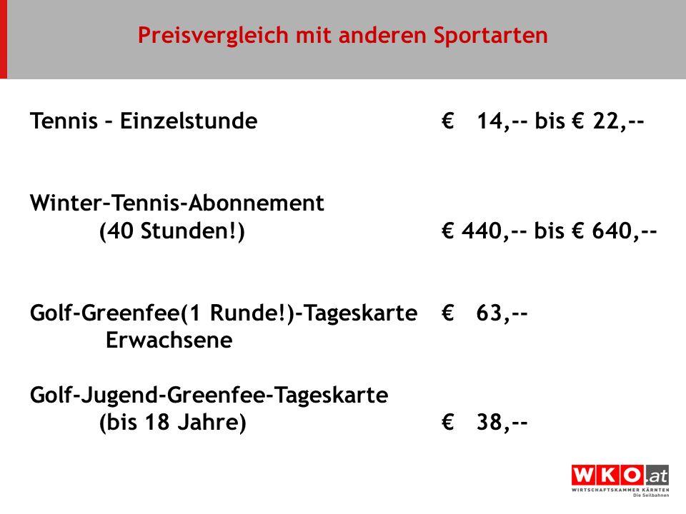 Preisvergleich mit anderen Sportarten