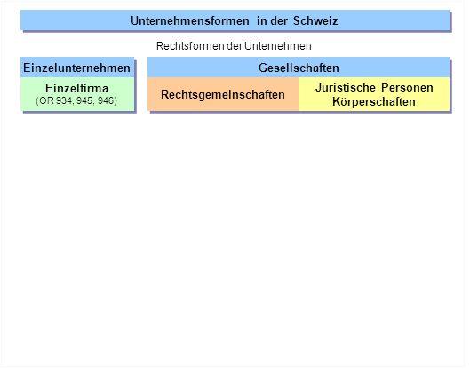 Unternehmensformen in der Schweiz Rechtsgemeinschaften