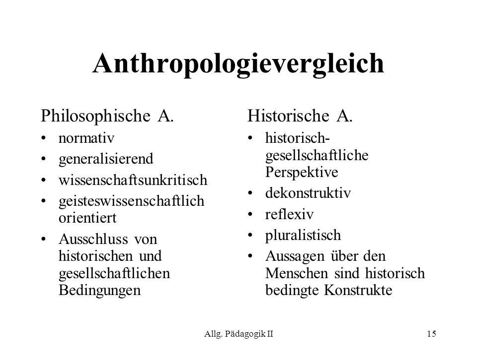 Anthropologievergleich