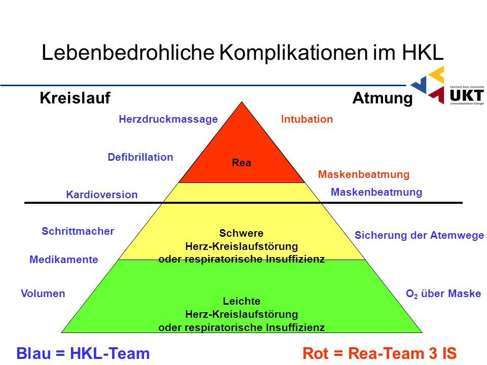 Lebenbedrohliche Komplikationen im HKL