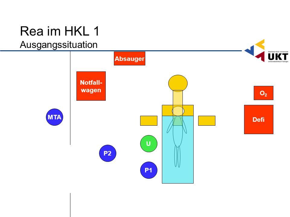 Rea im HKL 1 Ausgangssituation