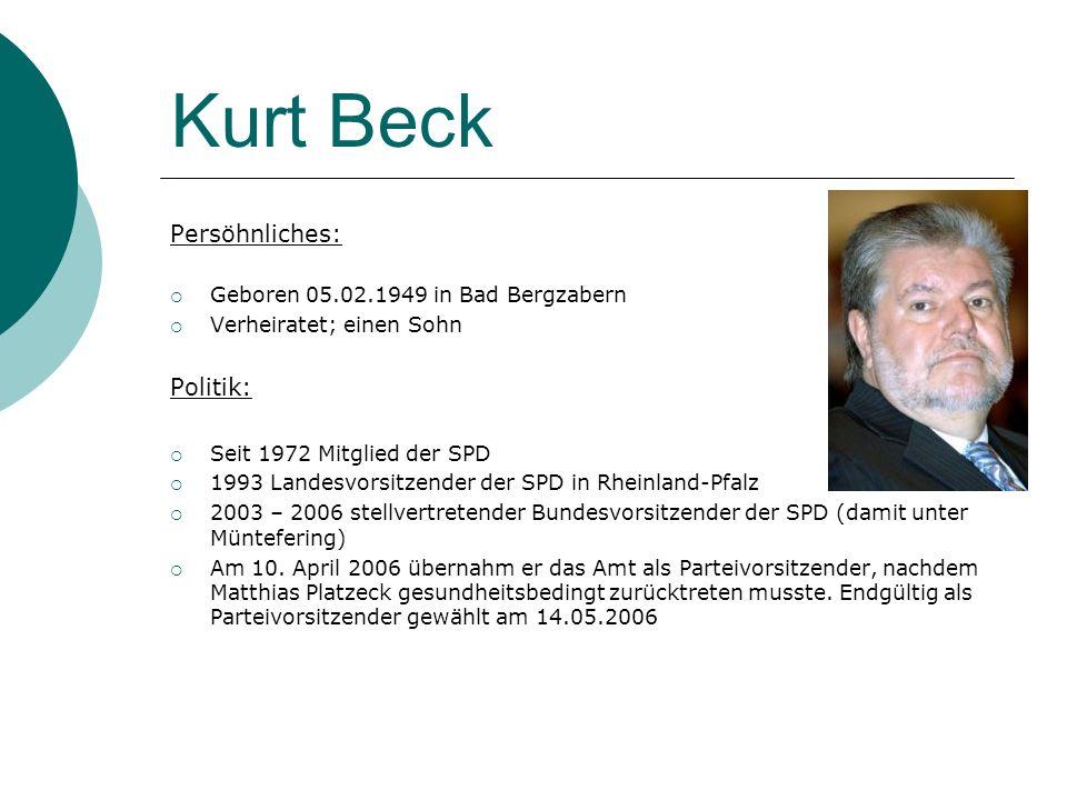 Kurt Beck Persöhnliches: Politik: Geboren 05.02.1949 in Bad Bergzabern