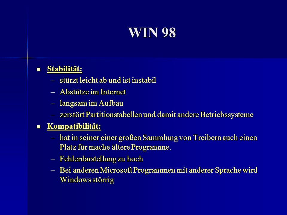 WIN 98 Stabilität: stürzt leicht ab und ist instabil
