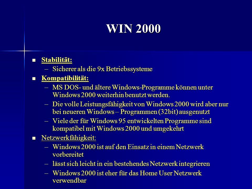 WIN 2000 Stabilität: Sicherer als die 9x Betriebssysteme