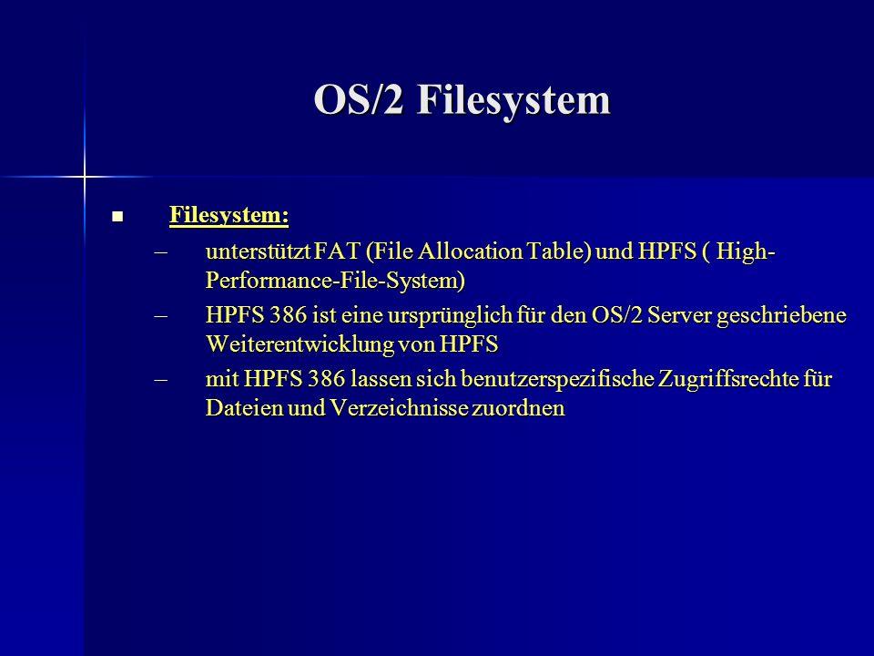 OS/2 Filesystem Filesystem:
