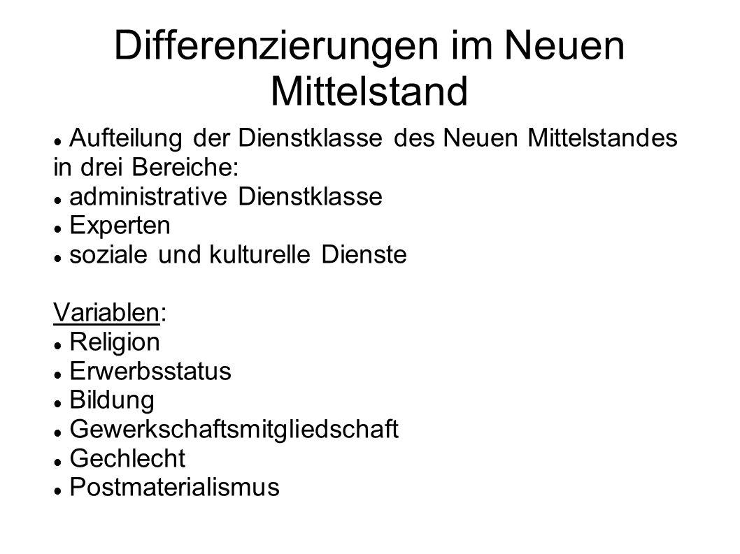 Differenzierungen im Neuen Mittelstand