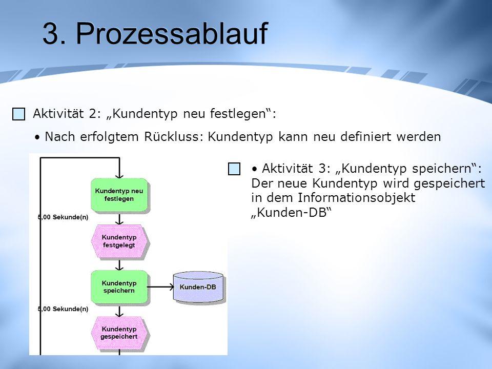 """3. Prozessablauf Aktivität 2: """"Kundentyp neu festlegen :"""