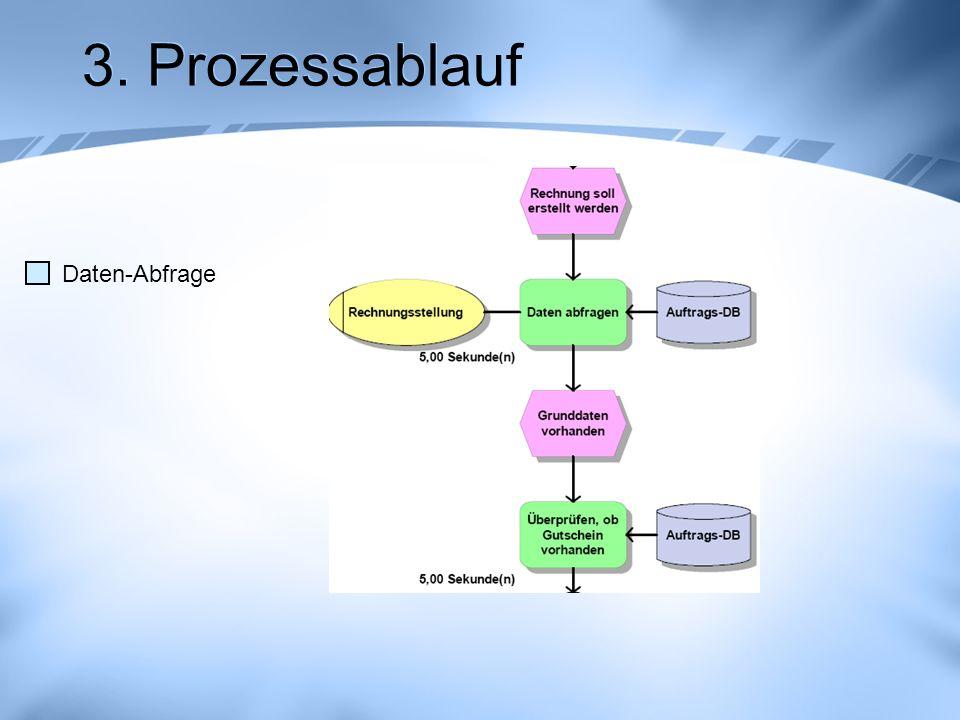 3. Prozessablauf Daten-Abfrage