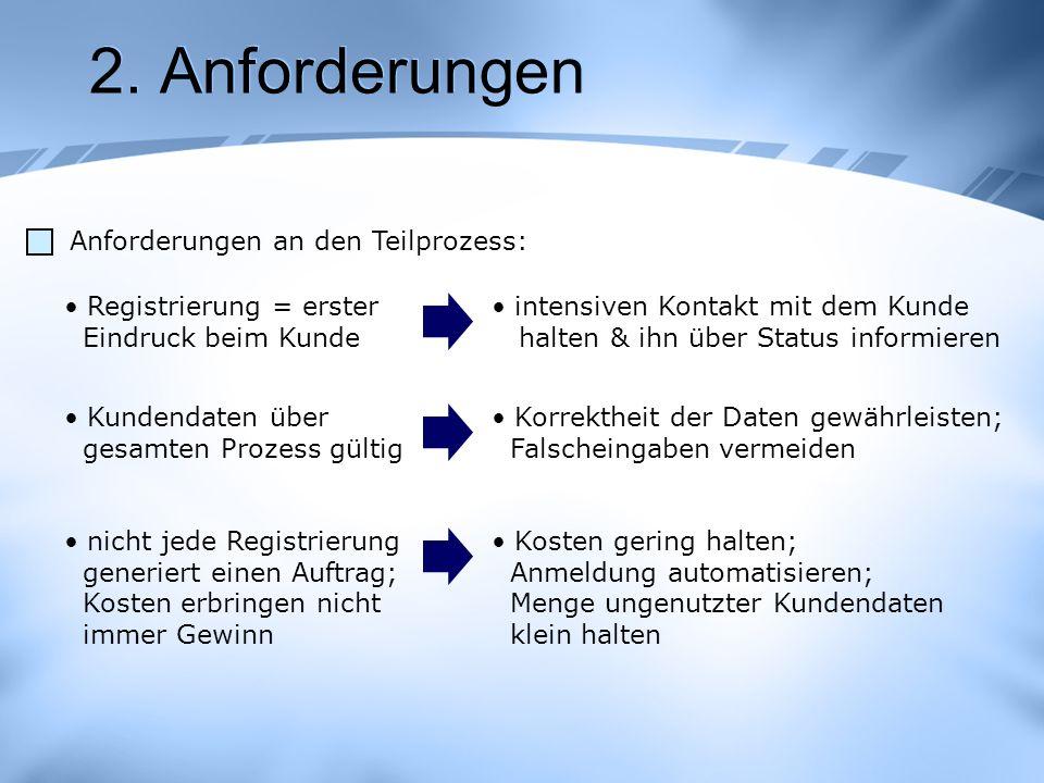 2. Anforderungen Anforderungen an den Teilprozess: