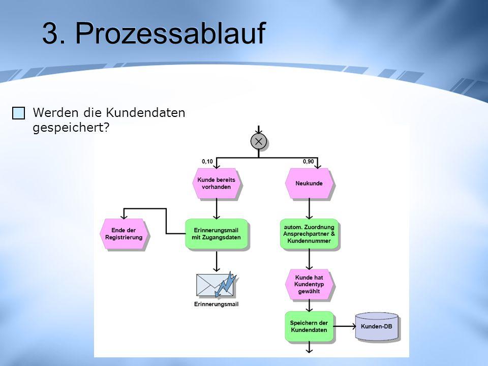 3. Prozessablauf Werden die Kundendaten gespeichert