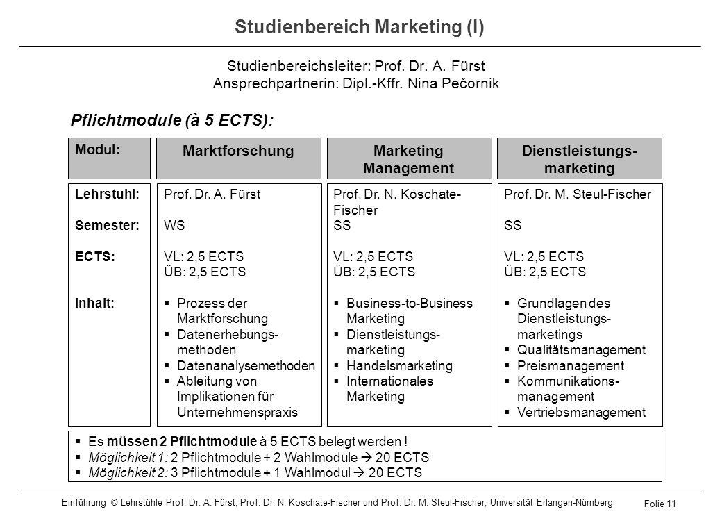 Studienbereich Marketing (I)