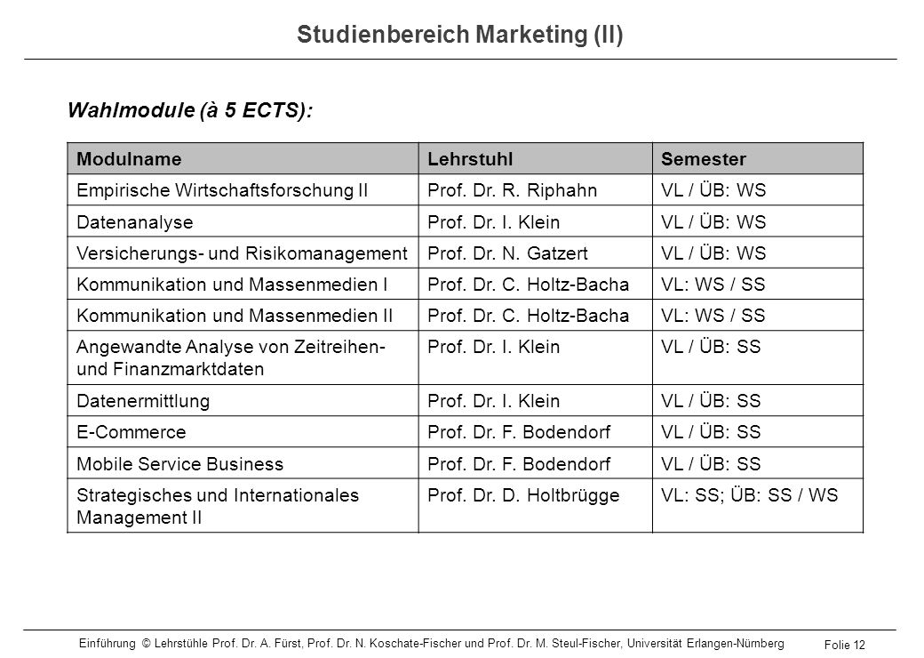 Studienbereich Marketing (II)
