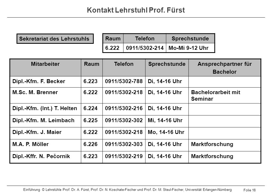 Kontakt Lehrstuhl Prof. Fürst