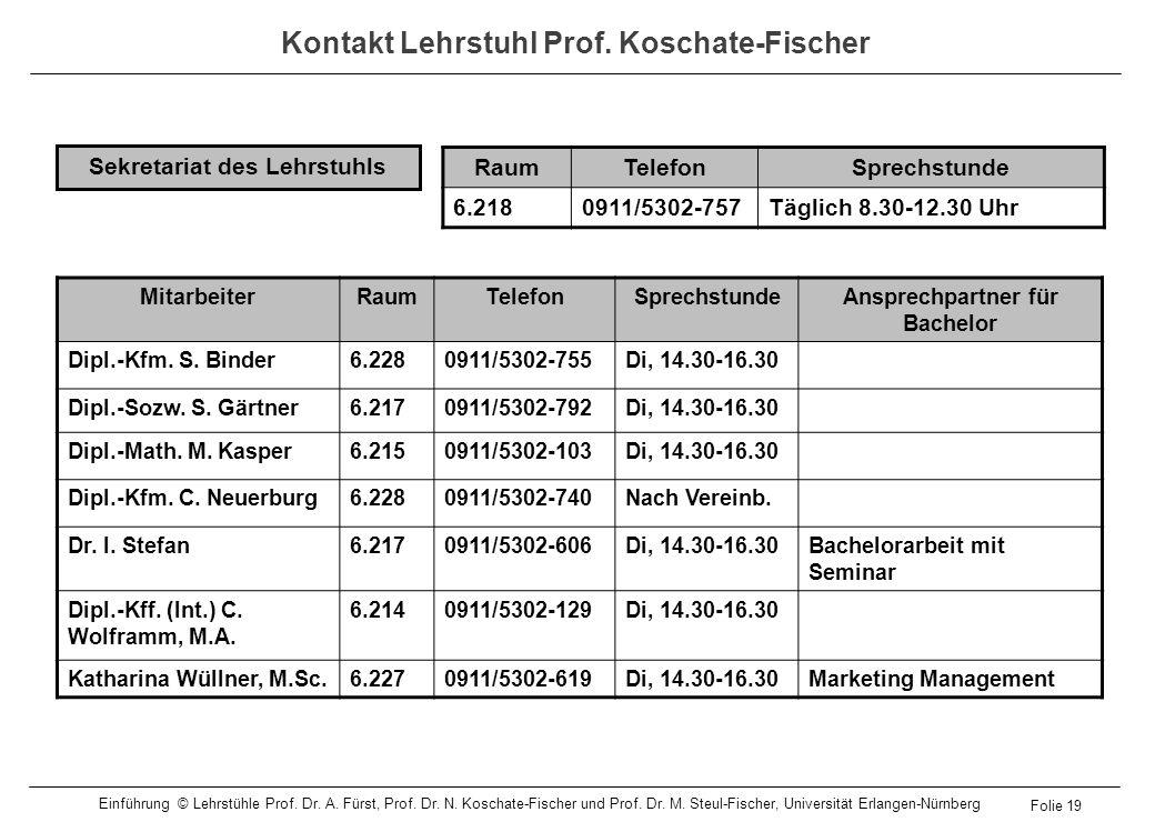 Kontakt Lehrstuhl Prof. Koschate-Fischer