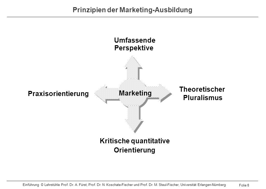 Prinzipien der Marketing-Ausbildung Kritische quantitative