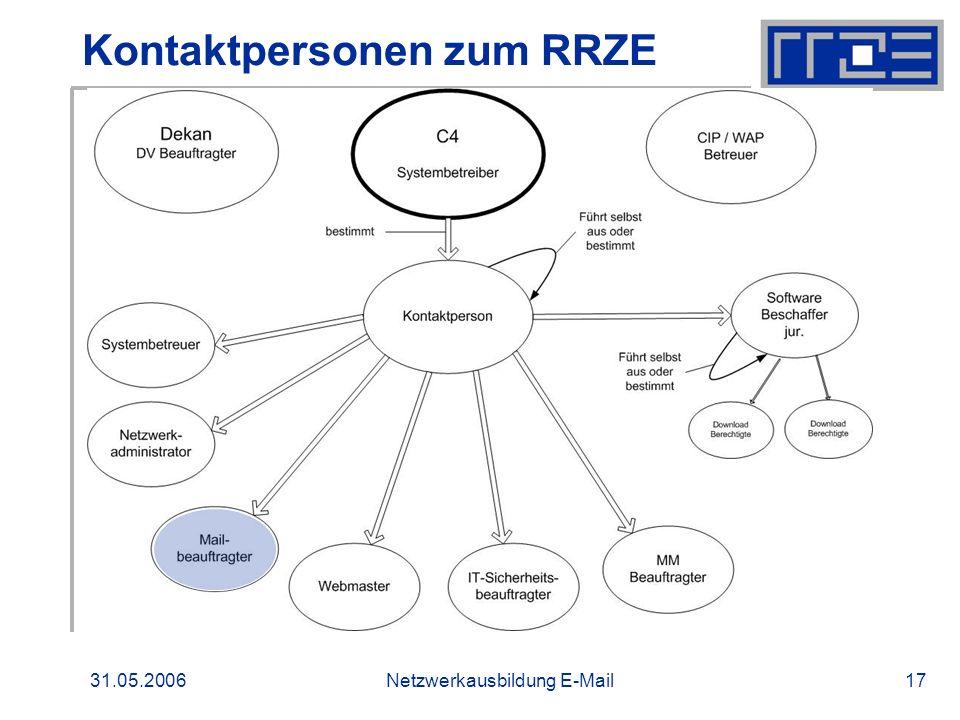 Kontaktpersonen zum RRZE