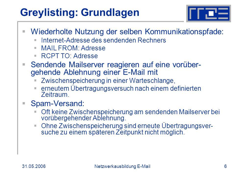 Greylisting: Grundlagen
