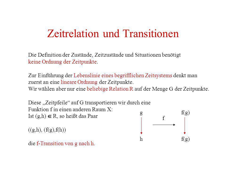 Zeitrelation und Transitionen