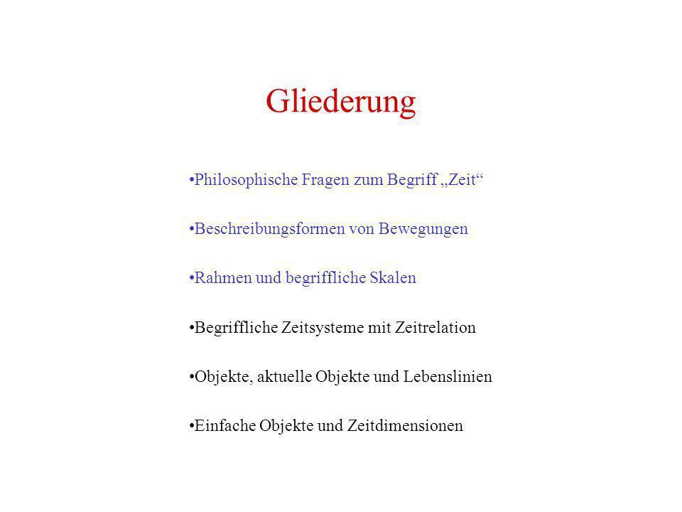 """Gliederung Philosophische Fragen zum Begriff """"Zeit"""