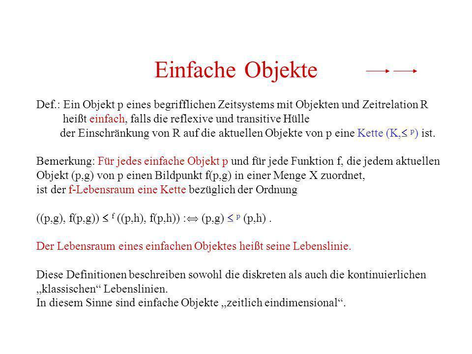 Einfache Objekte Def.: Ein Objekt p eines begrifflichen Zeitsystems mit Objekten und Zeitrelation R.