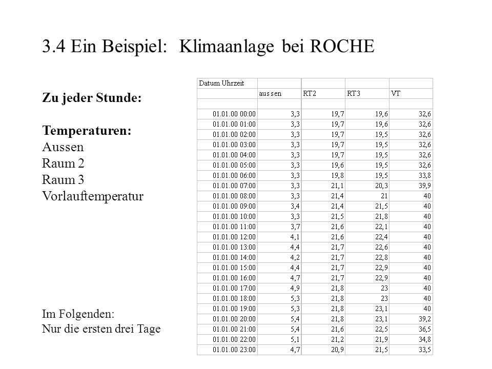 3.4 Ein Beispiel: Klimaanlage bei ROCHE