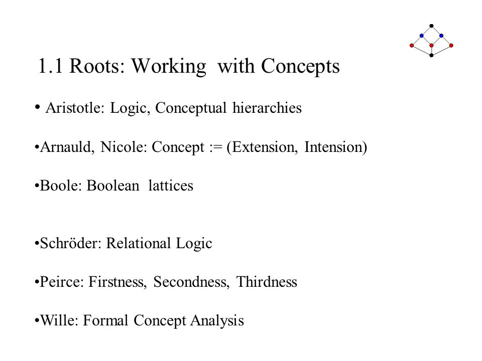1.1 Roots: Working with Concepts