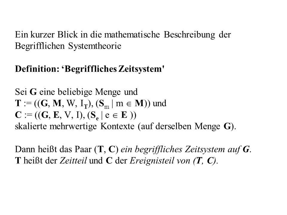 Ein kurzer Blick in die mathematische Beschreibung der Begrifflichen Systemtheorie Definition: 'Begriffliches Zeitsystem Sei G eine beliebige Menge und T := ((G, M, W, IT), (Sm   m  M)) und C := ((G, E, V, I), (Se   e  E )) skalierte mehrwertige Kontexte (auf derselben Menge G).