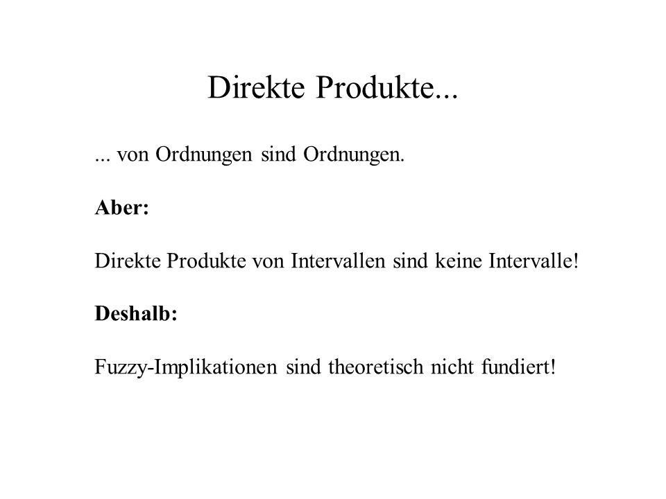 Direkte Produkte... ... von Ordnungen sind Ordnungen. Aber: