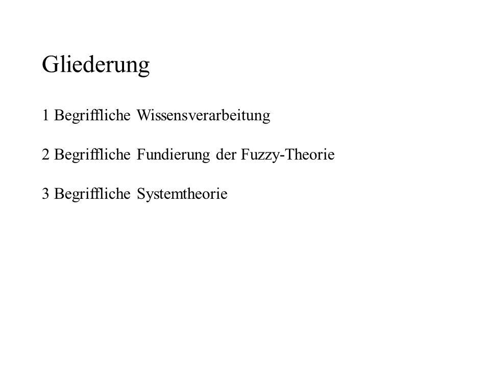 Gliederung 1 Begriffliche Wissensverarbeitung
