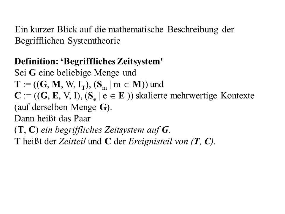 Ein kurzer Blick auf die mathematische Beschreibung der Begrifflichen Systemtheorie
