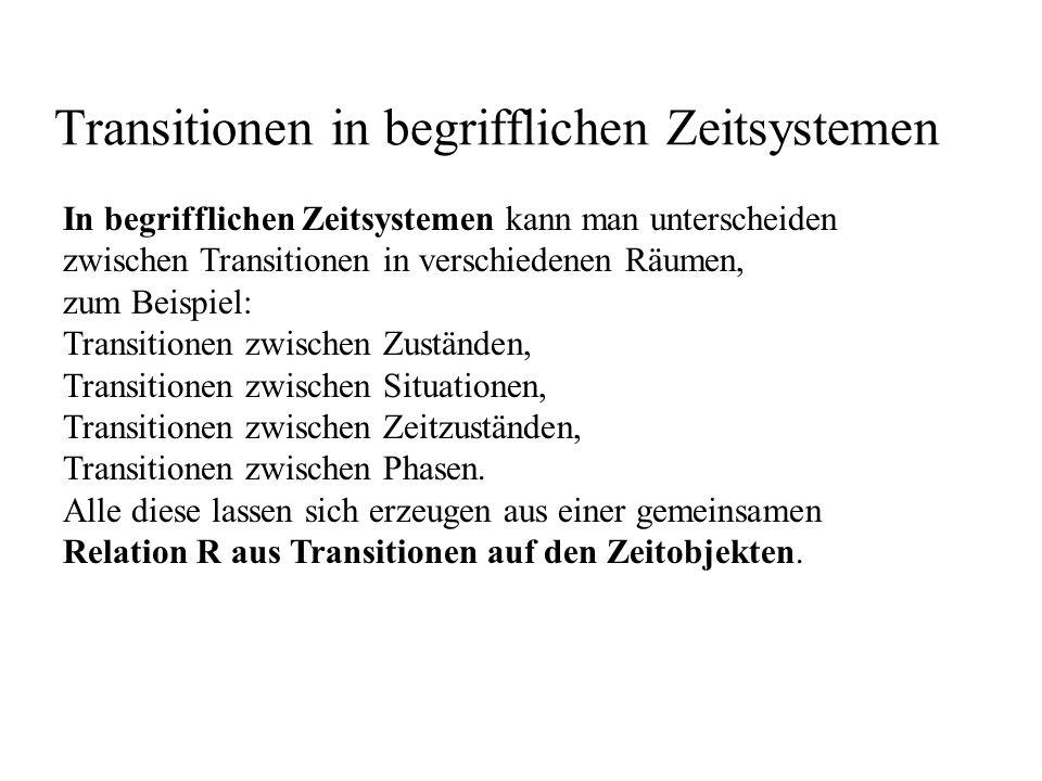 Transitionen in begrifflichen Zeitsystemen