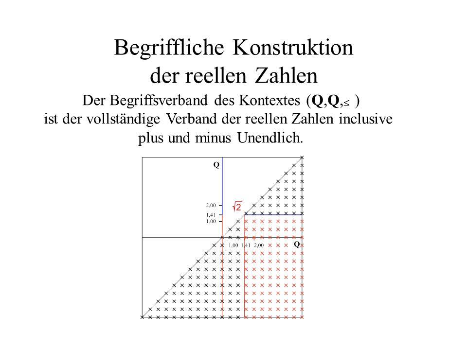 Begriffliche Konstruktion der reellen Zahlen