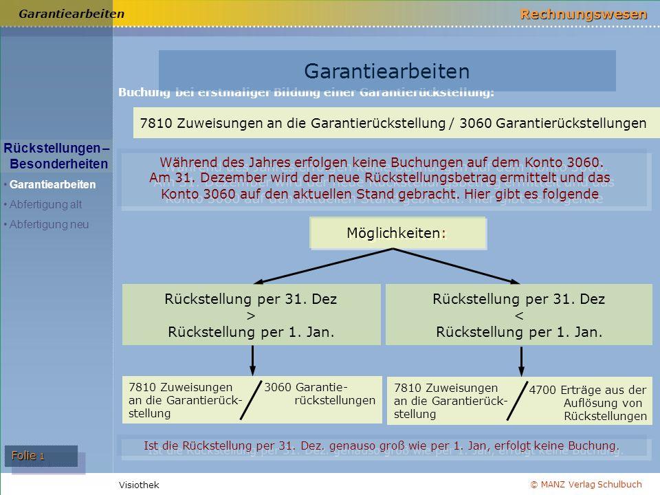 Garantiearbeiten Möglichkeiten: Rückstellung per 31. Dez >